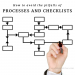 How to avoid the pitfalls of processes and checklists